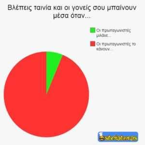 tainia1